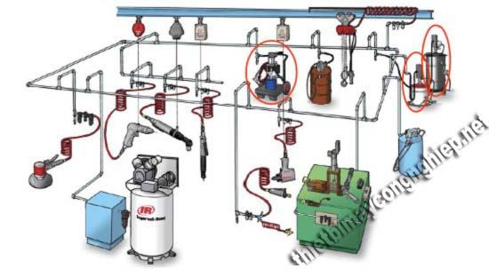 Tìm hiểu khí nén là gì và những đặc trưng của khí nén