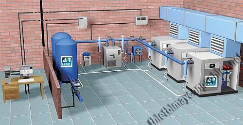 Các thành phần của hệ thống khí nén công nghiệp