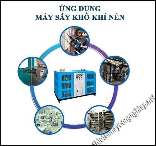 Ứng dụng của máy sấy khô khí nén