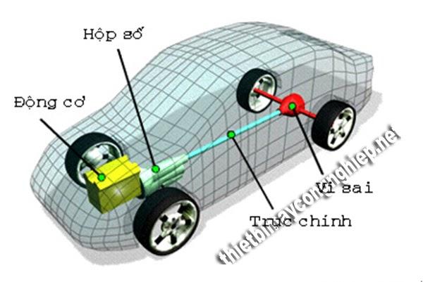 cấu tạo bộ vi sai ô tô