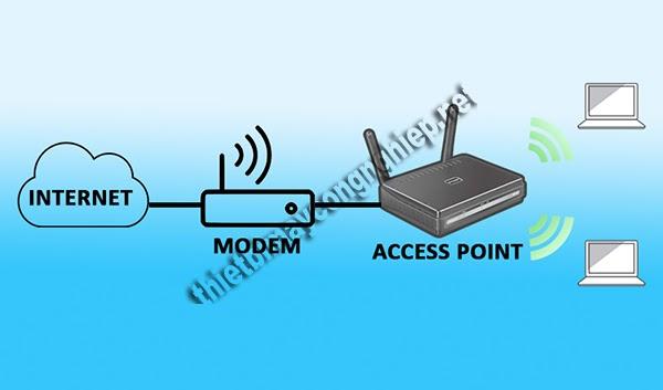 access point dịch là gì