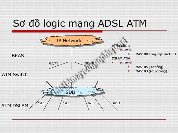 adsl splitter là gì