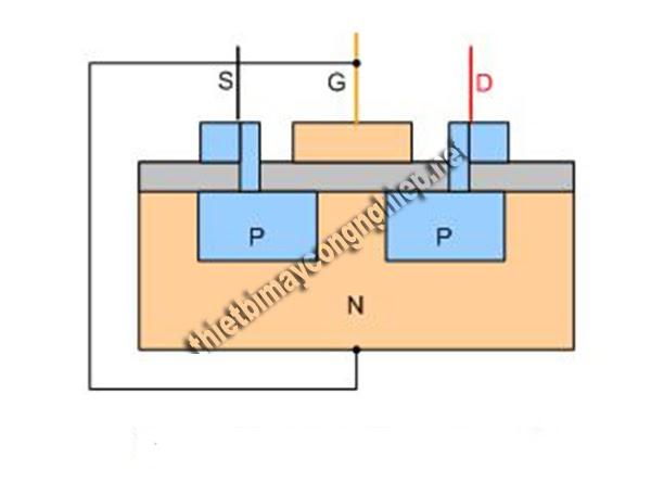cấu tạo transistor mosfet