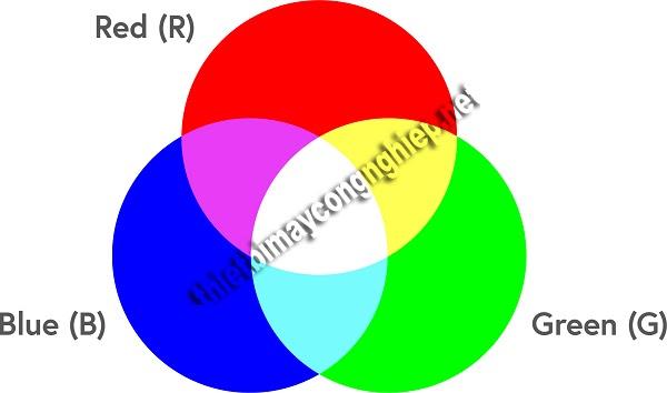 color space rgb