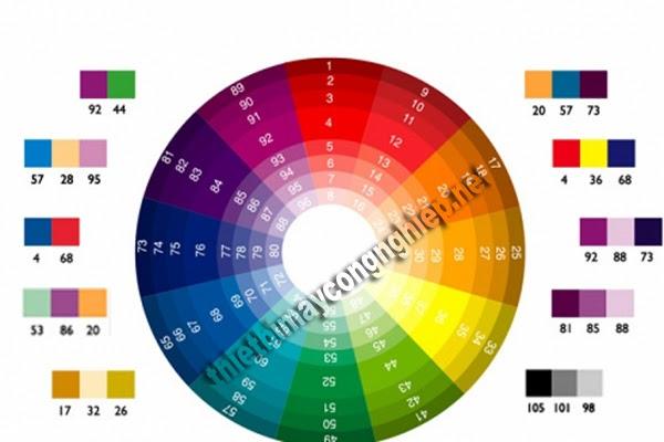 hệ màu color space