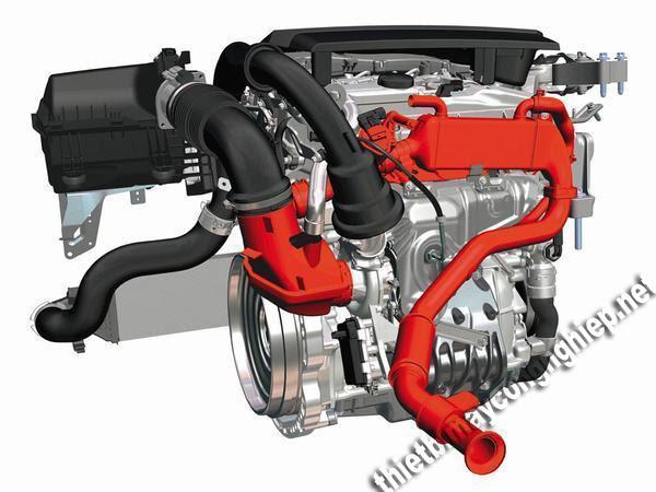 check engine system là gì