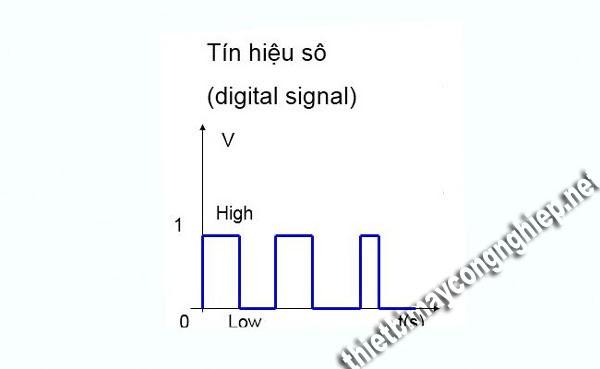 tín hiệu tương tự và số