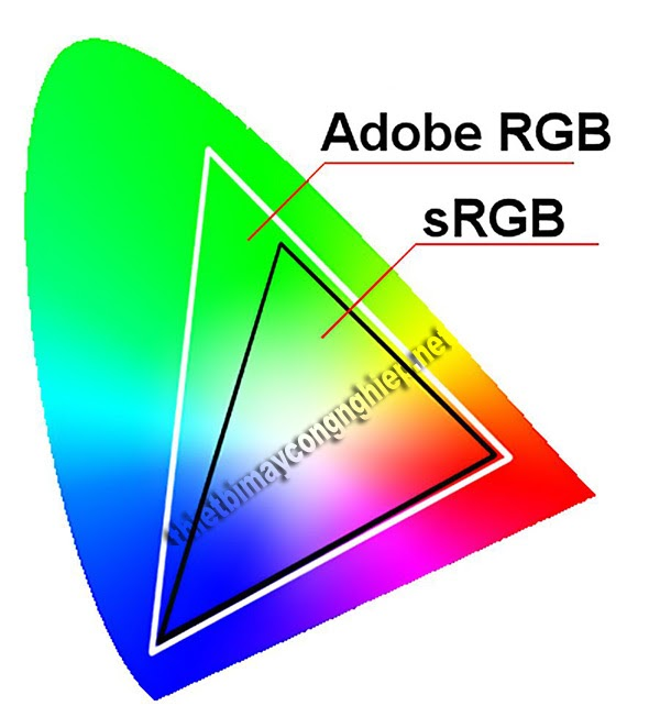 adobe rgb color